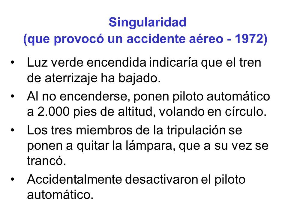 Singularidad (que provocó un accidente aéreo - 1972) Luz verde encendida indicaría que el tren de aterrizaje ha bajado. Al no encenderse, ponen piloto