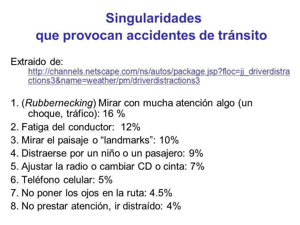 Singularidades que provocan accidentes de tránsito Extraido de: http://channels.netscape.com/ns/autos/package.jsp?floc=jj_driverdistra ctions3&name=weather/pm/driverdistractions3 1.