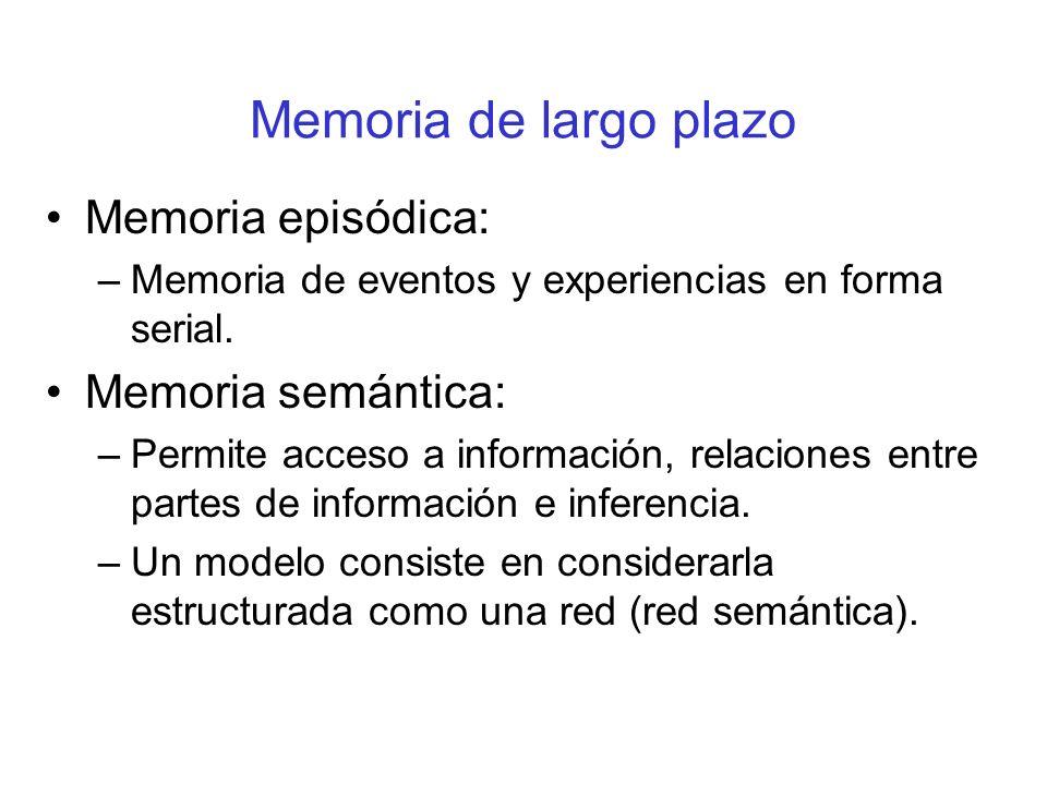 Memoria de largo plazo Memoria episódica: –Memoria de eventos y experiencias en forma serial. Memoria semántica: –Permite acceso a información, relaci