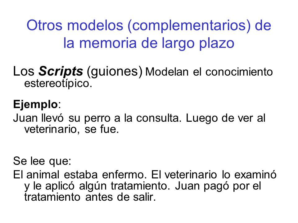 Otros modelos (complementarios) de la memoria de largo plazo Los Scripts (guiones) Modelan el conocimiento estereotípico. Ejemplo: Juan llevó su perro