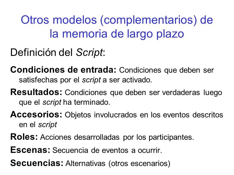 Otros modelos (complementarios) de la memoria de largo plazo Definición del Script: Condiciones de entrada: Condiciones que deben ser satisfechas por el script a ser activado.