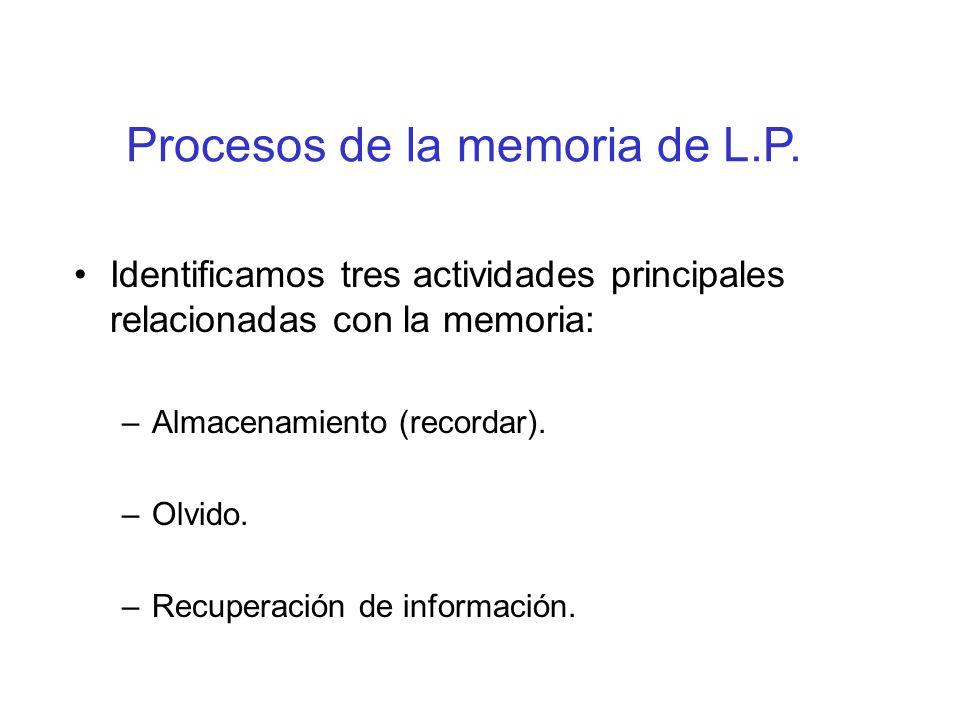 Identificamos tres actividades principales relacionadas con la memoria: –Almacenamiento (recordar). –Olvido. –Recuperación de información. Procesos de