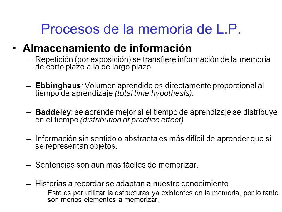 Almacenamiento de información –Repetición (por exposición) se transfiere información de la memoria de corto plazo a la de largo plazo. –Ebbinghaus: Vo