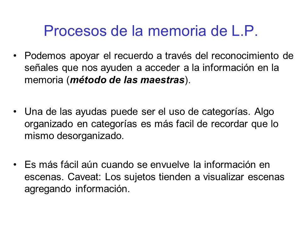 Procesos de la memoria de L.P. Podemos apoyar el recuerdo a través del reconocimiento de señales que nos ayuden a acceder a la información en la memor
