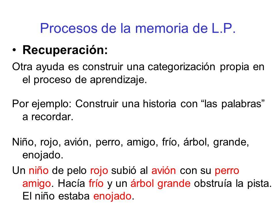 Procesos de la memoria de L.P. Recuperación: Otra ayuda es construir una categorización propia en el proceso de aprendizaje. Por ejemplo: Construir un