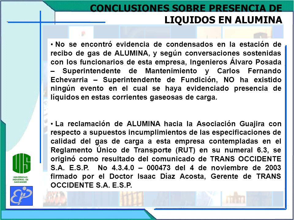 CONCLUSIONES SOBRE PRESENCIA DE LIQUIDOS EN ALUMINA No se encontró evidencia de condensados en la estación de recibo de gas de ALUMINA, y según conver