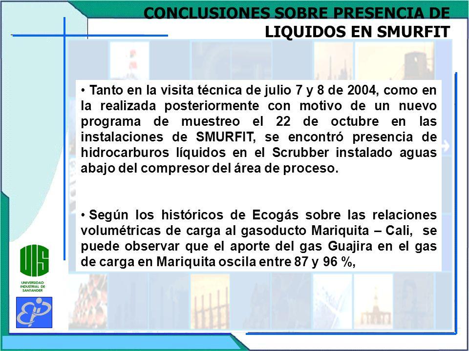 CONCLUSIONES SOBRE PRESENCIA DE LIQUIDOS EN SMURFIT Tanto en la visita técnica de julio 7 y 8 de 2004, como en la realizada posteriormente con motivo de un nuevo programa de muestreo el 22 de octubre en las instalaciones de SMURFIT, se encontró presencia de hidrocarburos líquidos en el Scrubber instalado aguas abajo del compresor del área de proceso.