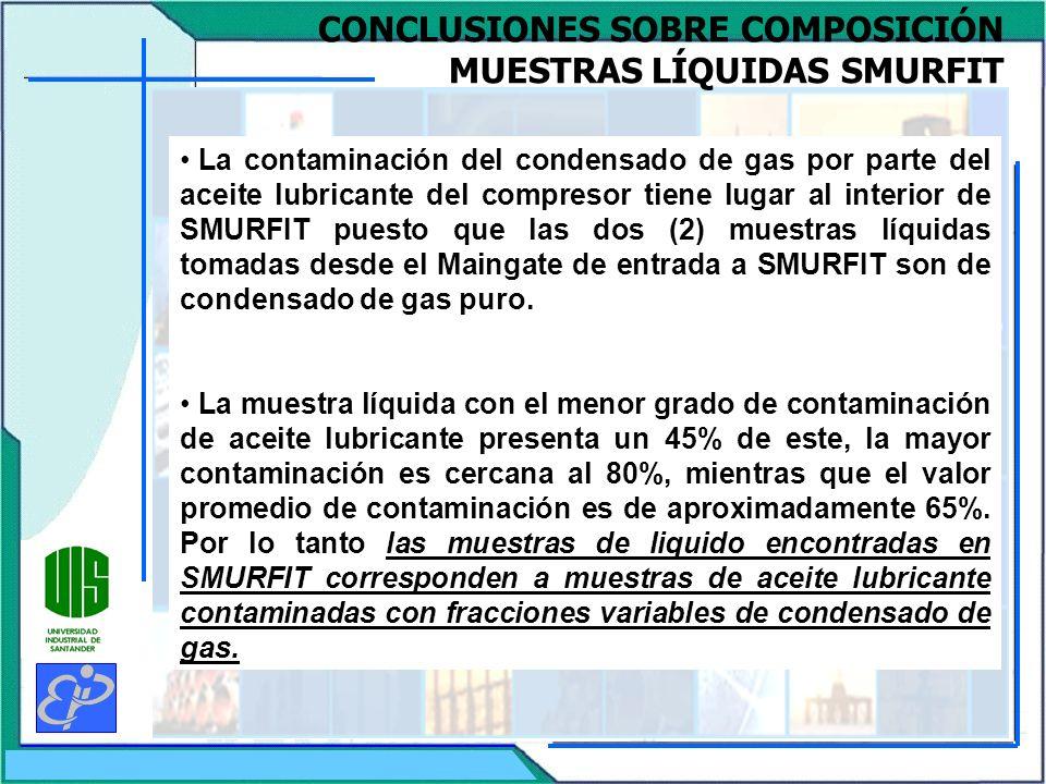 CONCLUSIONES SOBRE COMPOSICIÓN MUESTRAS LÍQUIDAS SMURFIT La contaminación del condensado de gas por parte del aceite lubricante del compresor tiene lu