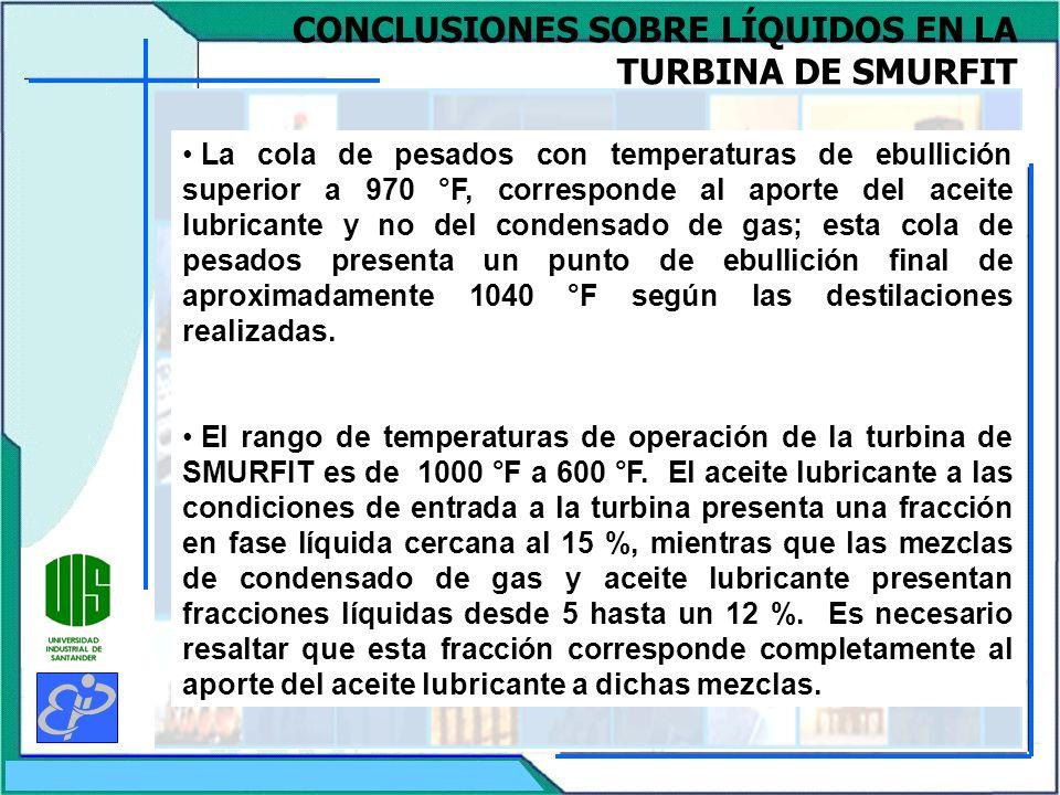 CONCLUSIONES SOBRE LÍQUIDOS EN LA TURBINA DE SMURFIT La cola de pesados con temperaturas de ebullición superior a 970 °F, corresponde al aporte del ac