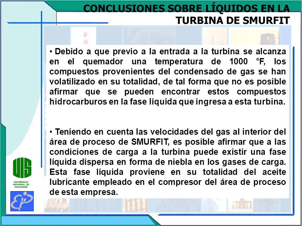 CONCLUSIONES SOBRE LÍQUIDOS EN LA TURBINA DE SMURFIT Debido a que previo a la entrada a la turbina se alcanza en el quemador una temperatura de 1000 °