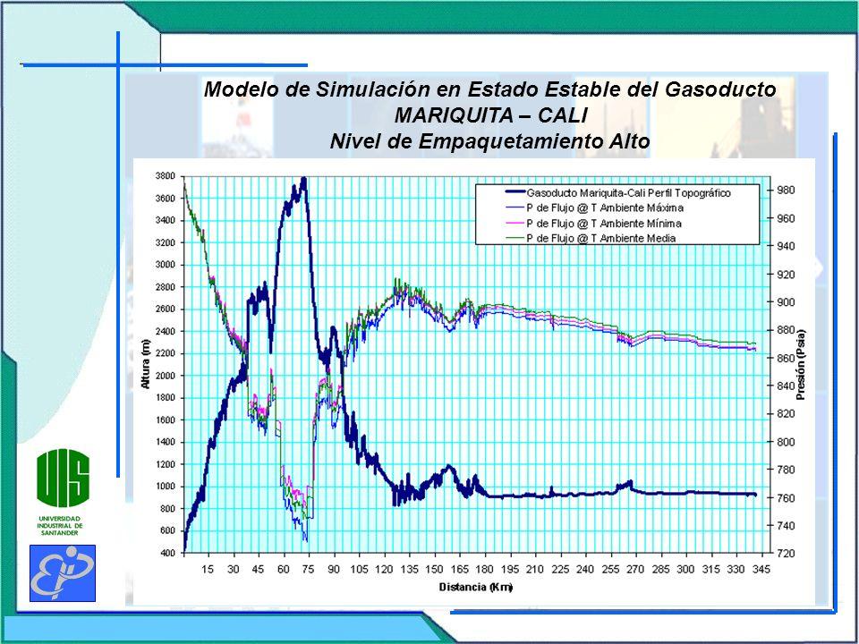 Modelo de Simulación en Estado Estable del Gasoducto MARIQUITA – CALI Nivel de Empaquetamiento Alto