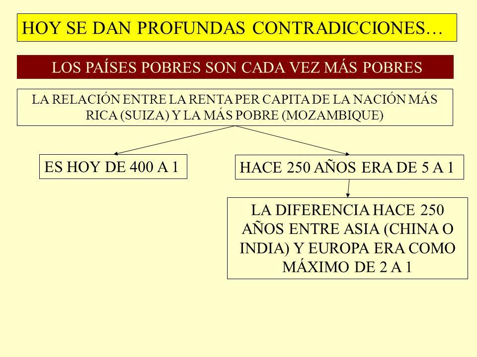 PERO LA CARACTERÍSTICA MÁS IMPORTANTE ES LA AUSENCIA DE REGULACIÓN DE LOS MERCADOS FINANCIEROS TODOS LOS DÍAS SE MUEVEN DE 1 A 1,5 BILLONES DE DOLARES