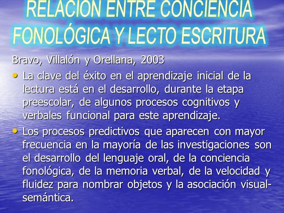 Bravo, Villalón y Orellana, 2003 La clave del éxito en el aprendizaje inicial de la lectura está en el desarrollo, durante la etapa preescolar, de algunos procesos cognitivos y verbales funcional para este aprendizaje.