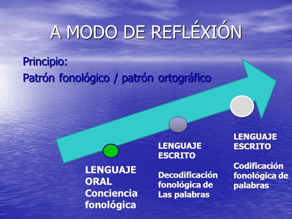 REFLEXIÓN Relación causal bidireccional entre el conocimiento fonológico y el aprendizaje de la lectura Relación causal bidireccional entre el conocim