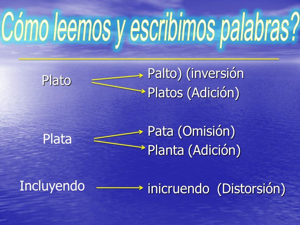 Palto) (inversión Palto) (inversión Platos (Adición) Platos (Adición) Pata (Omisión) Pata (Omisión) Planta (Adición) Planta (Adición) inicruendo (Distorsión) inicruendo (Distorsión) Plato Plata Incluyendo