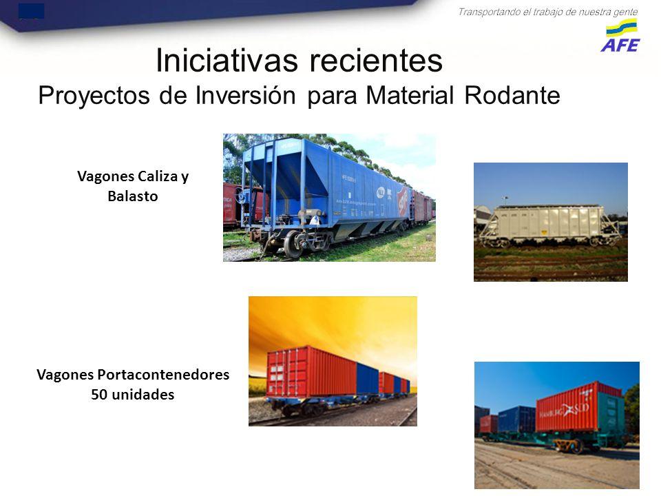 8 Vagones Caliza y Balasto Vagones Portacontenedores 50 unidades Iniciativas recientes Proyectos de Inversión para Material Rodante