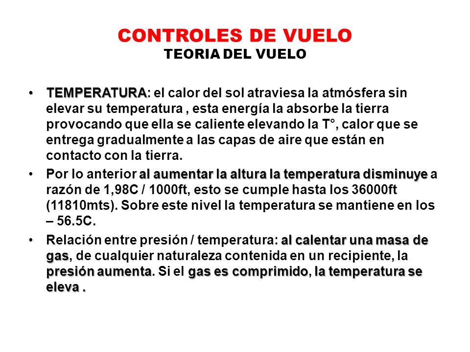 CONTROLES DE VUELO TEORIA DEL VUELO TEMPERATURATEMPERATURA: el calor del sol atraviesa la atmósfera sin elevar su temperatura, esta energía la absorbe