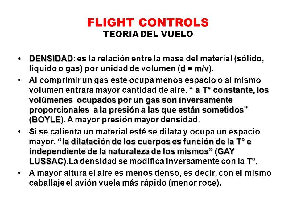 FLIGHT CONTROLS TEORIA DEL VUELO DENSIDAD d = m/vDENSIDAD: es la relación entre la masa del material (sólido, líquido o gas) por unidad de volumen (d