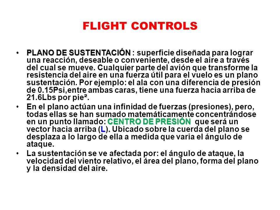 FLIGHT CONTROLS PLANO DE SUSTENTACIÓNPLANO DE SUSTENTACIÓN : superficie diseñada para lograr una reacción, deseable o conveniente, desde el aire a tra