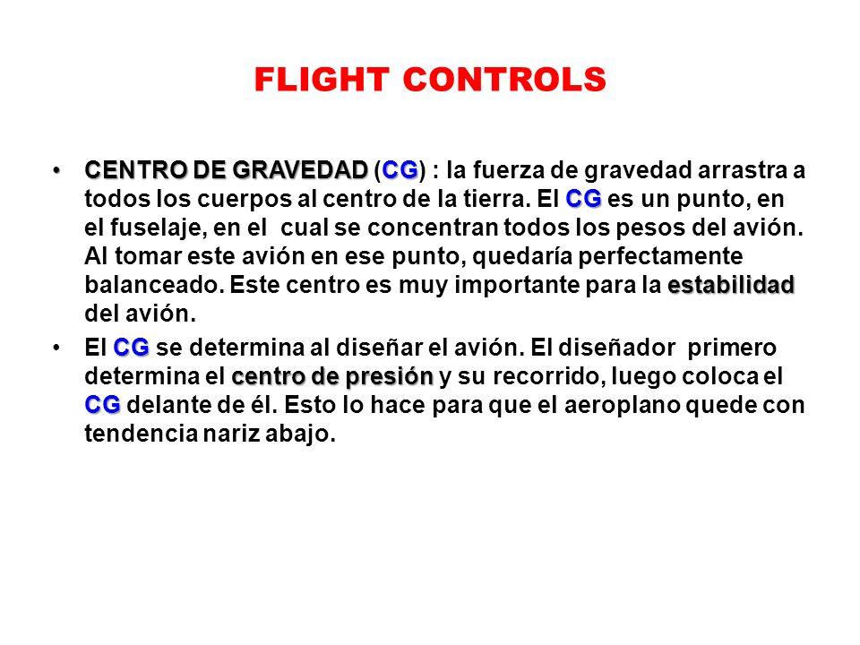 FLIGHT CONTROLS CENTRO DE GRAVEDAD CG CG estabilidadCENTRO DE GRAVEDAD (CG) : la fuerza de gravedad arrastra a todos los cuerpos al centro de la tierr