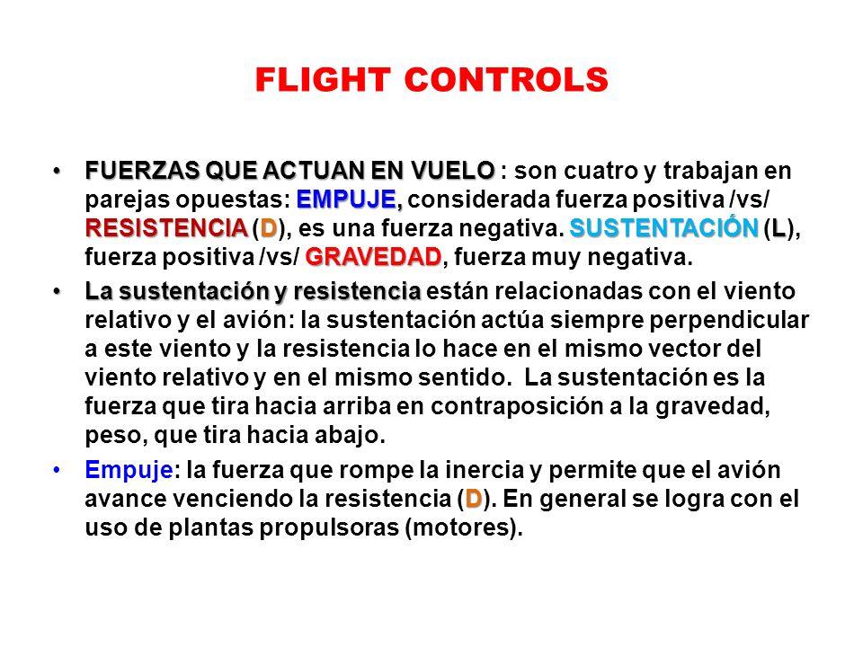 FLIGHT CONTROLS FUERZAS QUE ACTUAN EN VUELO EMPUJE, RESISTENCIAD SUSTENTACIÓN L GRAVEDADFUERZAS QUE ACTUAN EN VUELO : son cuatro y trabajan en parejas