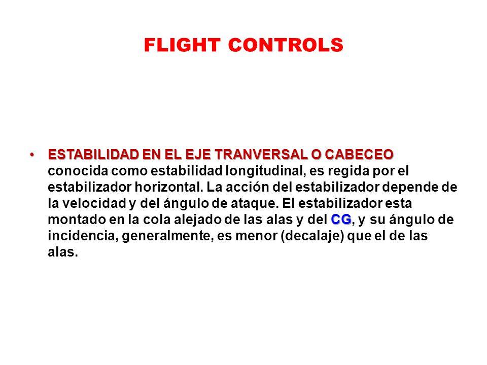 FLIGHT CONTROLS ESTABILIDAD EN EL EJE TRANVERSAL O CABECEO CGESTABILIDAD EN EL EJE TRANVERSAL O CABECEO conocida como estabilidad longitudinal, es reg