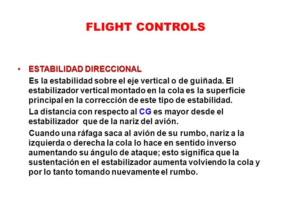 FLIGHT CONTROLS ESTABILIDAD DIRECCIONALESTABILIDAD DIRECCIONAL Es la estabilidad sobre el eje vertical o de guiñada. El estabilizador vertical montado