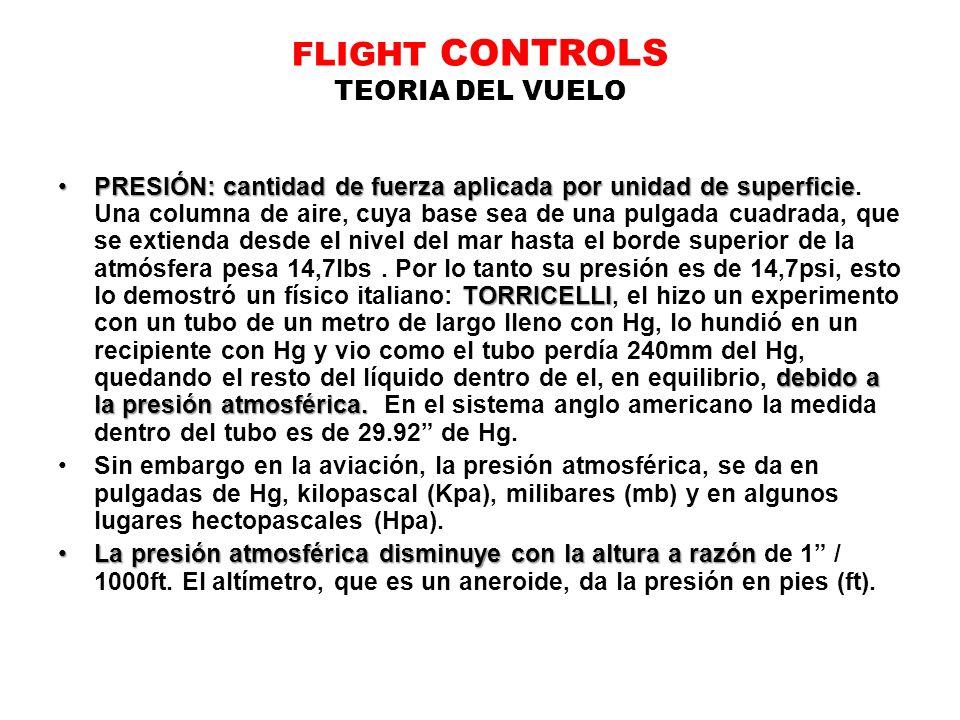 FLIGHT CONTROLS TEORIA DEL VUELO PRESIÓN: cantidad de fuerza aplicada por unidad de superficie TORRICELLI debido a la presión atmosférica.PRESIÓN: can