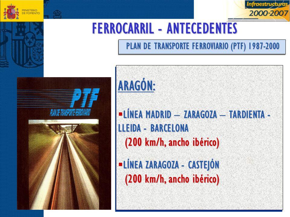 FERROCARRIL - ANTECEDENTES PLAN DE TRANSPORTE FERROVIARIO (PTF) 1987-2000 ARAGÓN: LÍNEA MADRID – ZARAGOZA – TARDIENTA - LLEIDA - BARCELONA LÍNEA MADRI