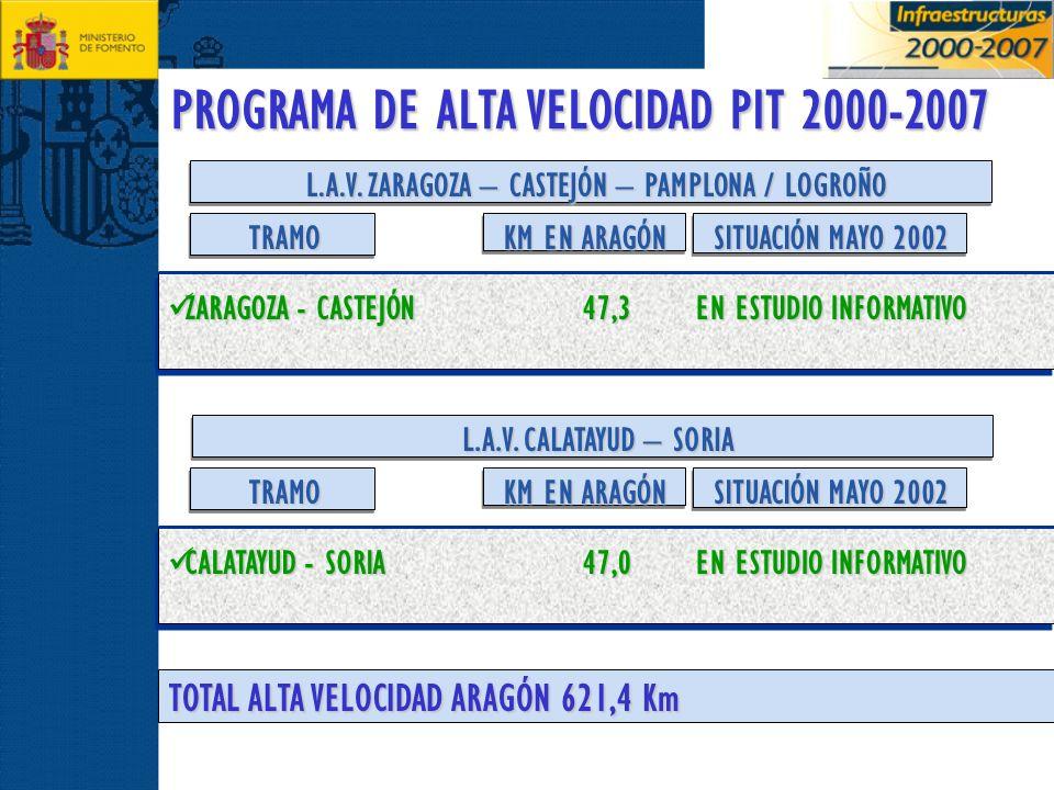 PROGRAMA DE ALTA VELOCIDAD PIT 2000-2007 L.A.V. ZARAGOZA – CASTEJÓN – PAMPLONA / LOGROÑO ZARAGOZA - CASTEJÓN ZARAGOZA - CASTEJÓNTRAMO SITUACIÓN MAYO 2