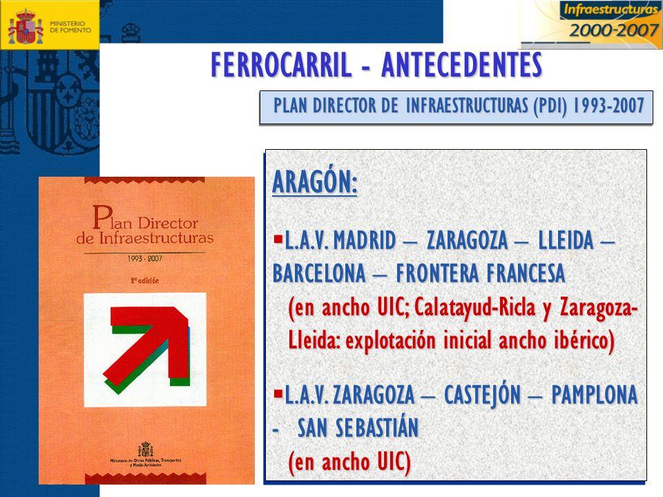 PLAN DIRECTOR DE INFRAESTRUCTURAS (PDI) 1993-2007 ARAGÓN: L.A.V. MADRID – ZARAGOZA – LLEIDA – BARCELONA – FRONTERA FRANCESA L.A.V. MADRID – ZARAGOZA –