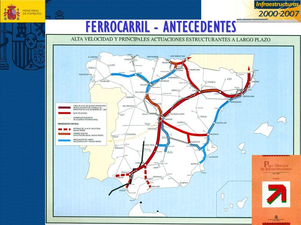 FERROCARRILES PIT 2000-2007 ARAGÓN: L.A.V.