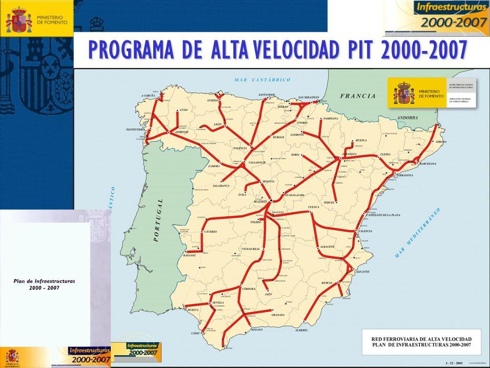 ACTUACIONES FERROVIARIAS PREVISTAS EN EL PIT 2000-2007 EN ARAGÓN PRESUPUESTO(M) L.A.V.