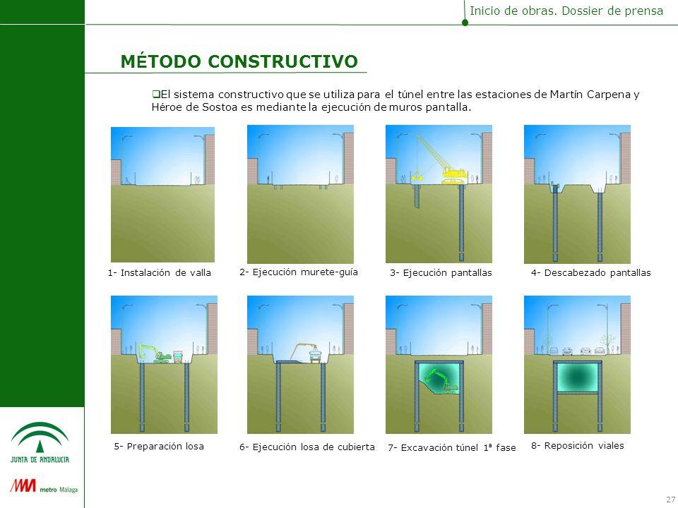 El sistema constructivo que se utiliza para el t ú nel entre las estaciones de Mart í n Carpena y H é roe de Sostoa es mediante la ejecuci ó n de muros pantalla.