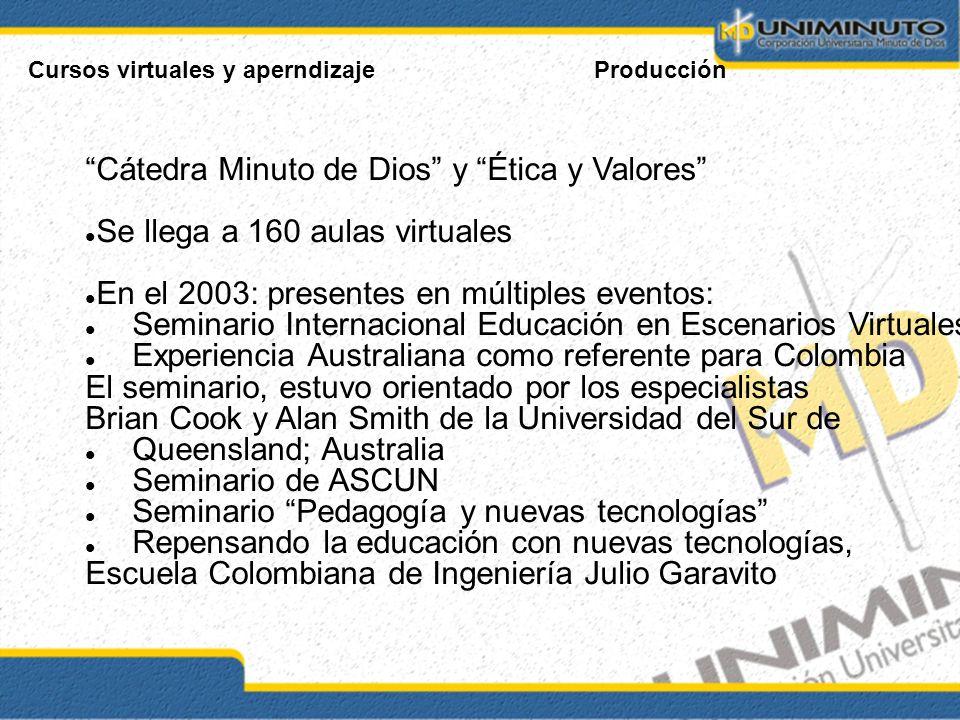 Cursos virtuales y aperndizajeProducción Cátedra Minuto de Dios y Ética y Valores Se llega a 160 aulas virtuales En el 2003: presentes en múltiples ev
