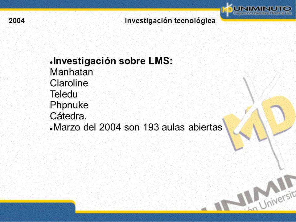2004Investigación tecnológica Investigación sobre LMS: Manhatan Claroline Teledu Phpnuke Cátedra. Marzo del 2004 son 193 aulas abiertas