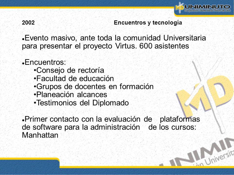 2002Encuentros y tecnología Evento masivo, ante toda la comunidad Universitaria para presentar el proyecto Virtus.