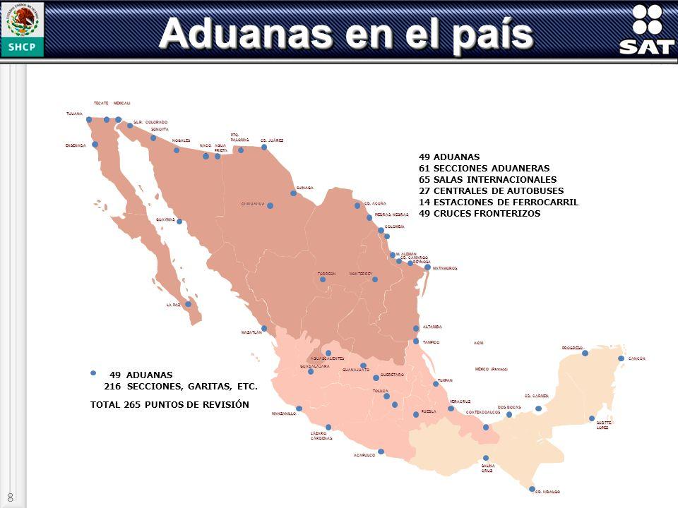 8 Aduanas en el país