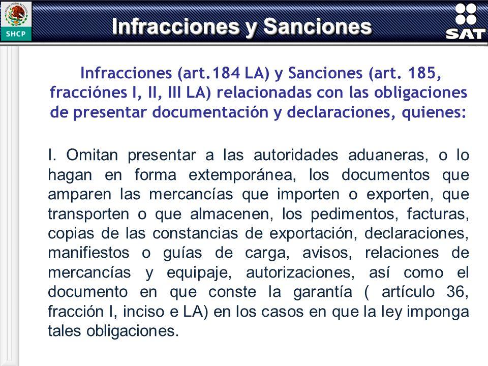 Infracciones (art.184 LA) y Sanciones (art. 185, fracciónes I, II, III LA) relacionadas con las obligaciones de presentar documentación y declaracione