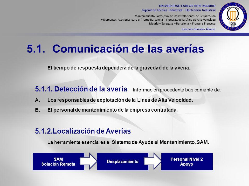 UNIVERSIDAD CARLOS III DE MADRID Ingeniería Técnica Industrial – Electrónica Industrial Mantenimiento Correctivo de las Instalaciones de Señalización