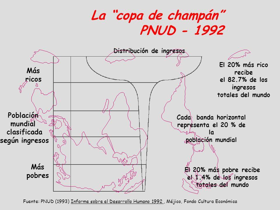 La copa de champán PNUD - 1992 Fuente: PNUD (1993) Informe sobre el Desarrollo Humano 1992, Méjico, Fondo Cultura Económica Población mundial clasific