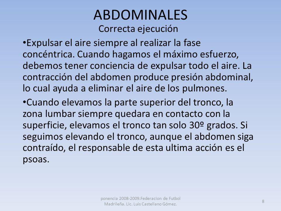 ABDOMINALES ORDEN DE TRABAJO Los músculos que conforman la pared abdominal tienen la característica de ser sinergistas entre sí.