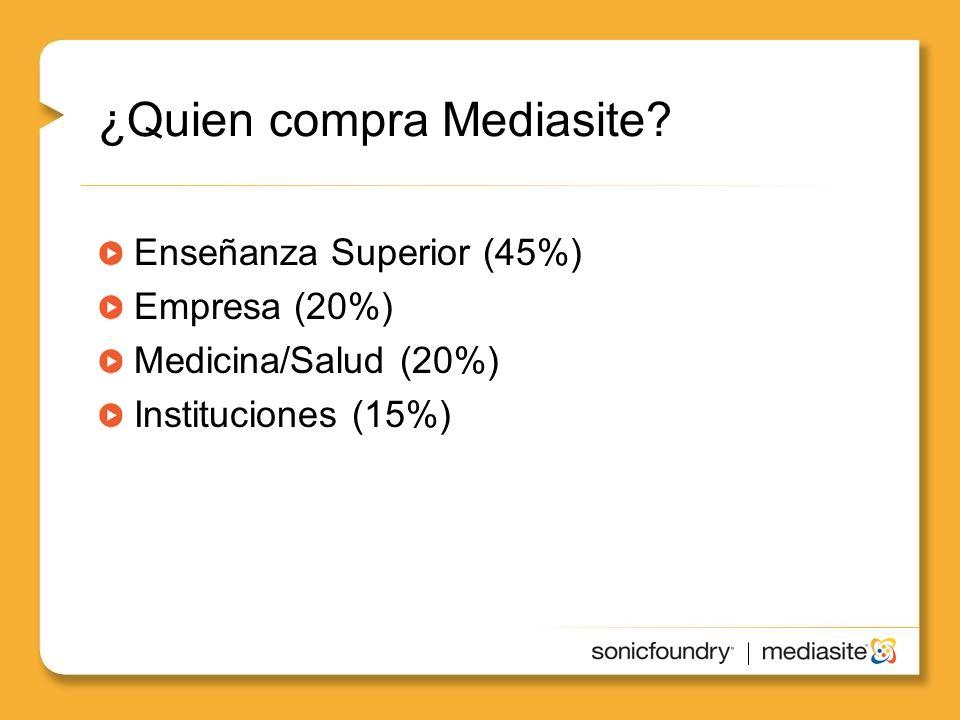 ¿Quien compra Mediasite.