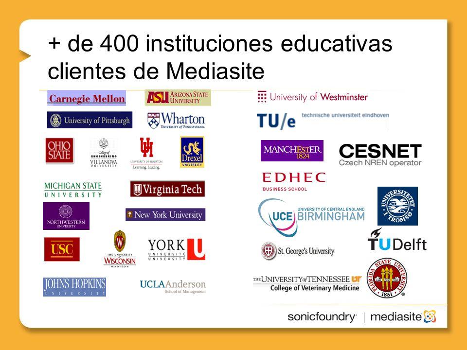 + de 400 instituciones educativas clientes de Mediasite