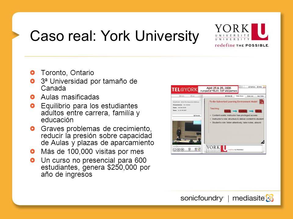 Caso real: York University Toronto, Ontario 3ª Universidad por tamaño de Canada Aulas masificadas Equilibrio para los estudiantes adultos entre carrera, familía y educación Graves problemas de crecimiento, reducir la presión sobre capacidad de Aulas y plazas de aparcamiento Más de 100,000 visitas por mes Un curso no presencial para 600 estudiantes, genera $250,000 por año de ingresos