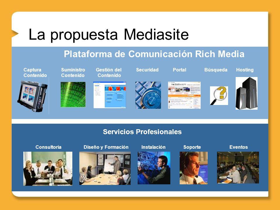 Servicios Profesionales Plataforma de Comunicación Rich Media Consultoría Diseño y Formación Instalación Soporte Eventos Captura Suministro Gestión del Securidad Portal Búsqueda Hosting Contenido Contenido Contenido La propuesta Mediasite