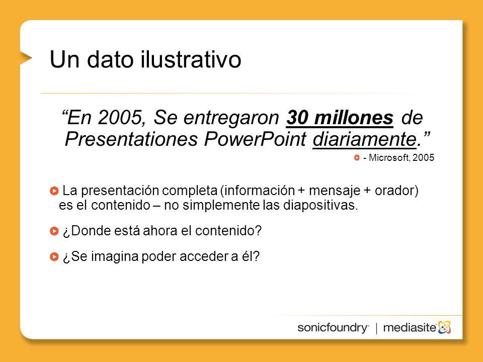 Un dato ilustrativo En 2005, Se entregaron 30 millones de Presentationes PowerPoint diariamente.