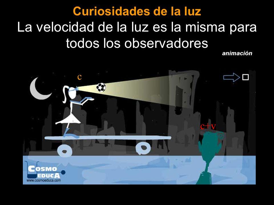 Curiosidades de la luz La velocidad de la luz es la misma para todos los observadores animación c c+v