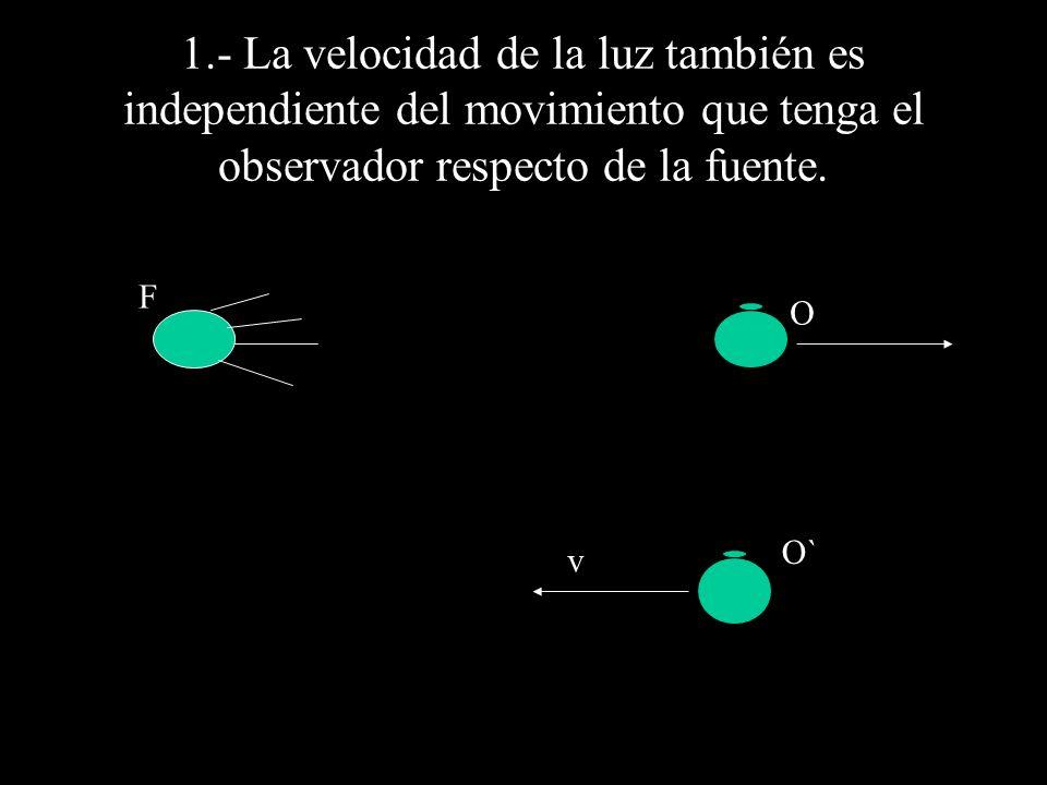 1.- La velocidad de la luz también es independiente del movimiento que tenga el observador respecto de la fuente. O O` F v