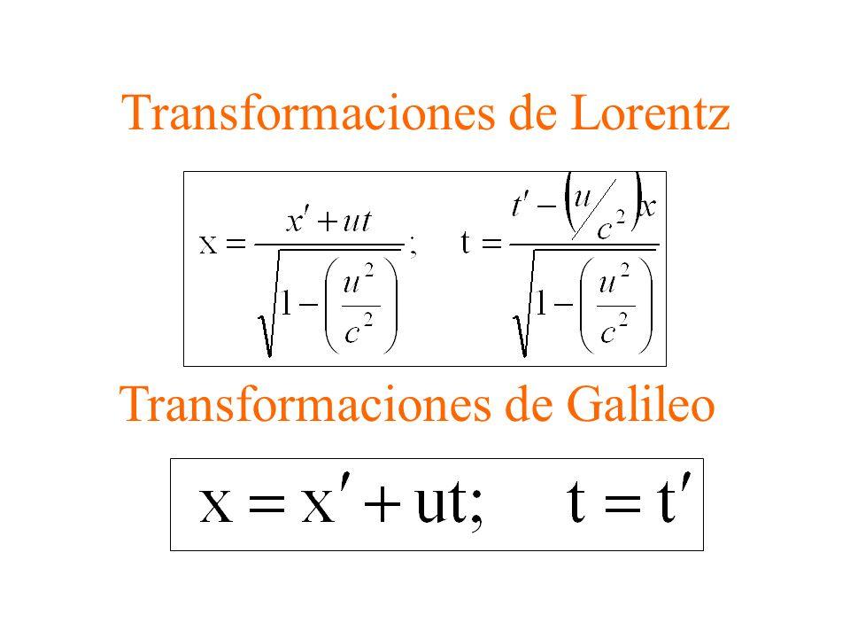 Transformaciones de Lorentz X Transformaciones de Galileo